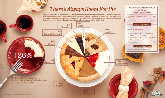 theres-always-room-for-pie_50abeaa6e0abf